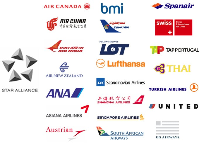 star-alliance-partners-kris-flyer
